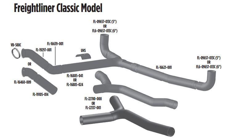 freightliner-classic-model-exhaust-layout-for-truckpipesua.jpg  sc 1 st  TruckPipesUSA.com & Classic Model Freightliner Truck Exhaust Pipes