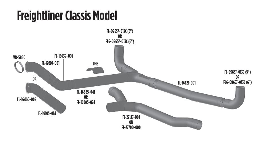 Freightliner Classic Exhaust Layout