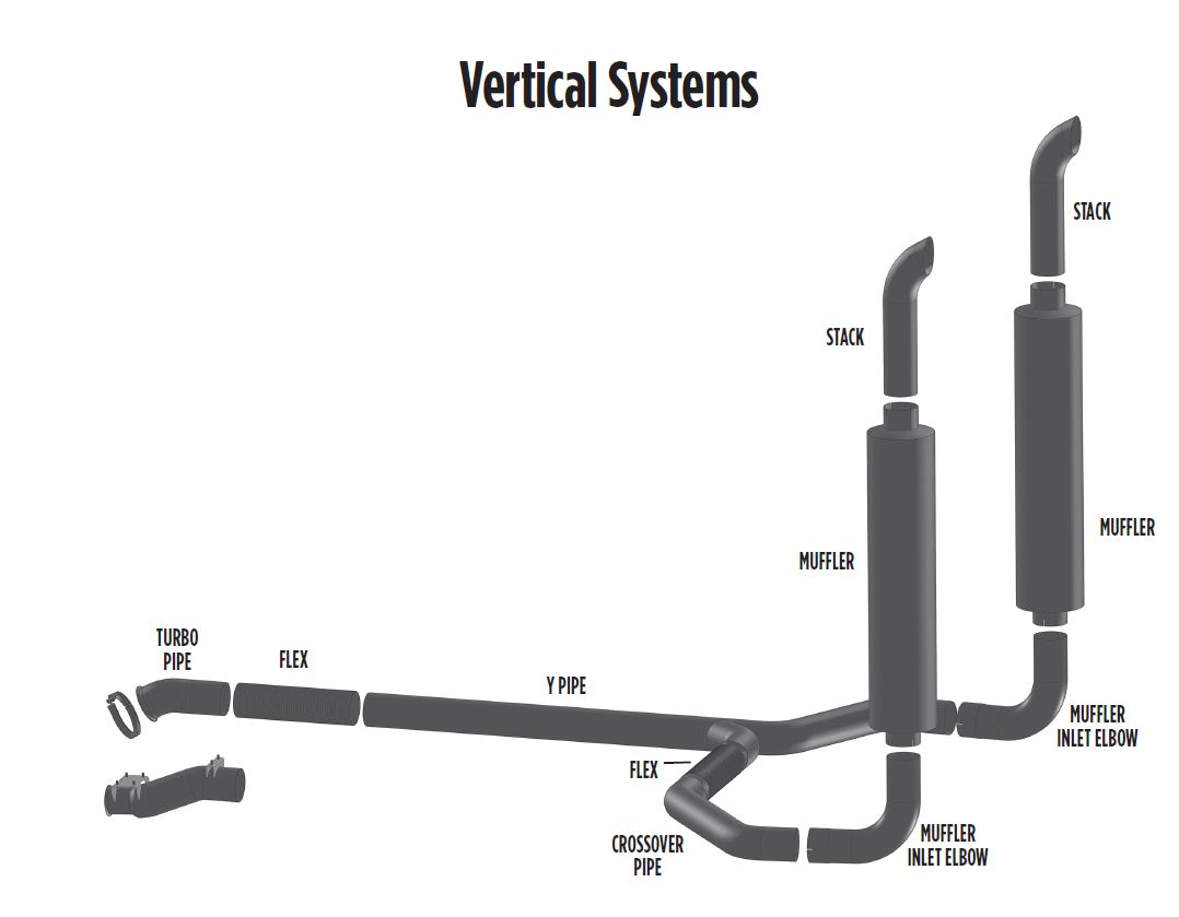 Vertical Exhaust Systems