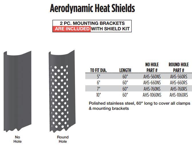 aerodynamic-heat-shield-chart.jpg