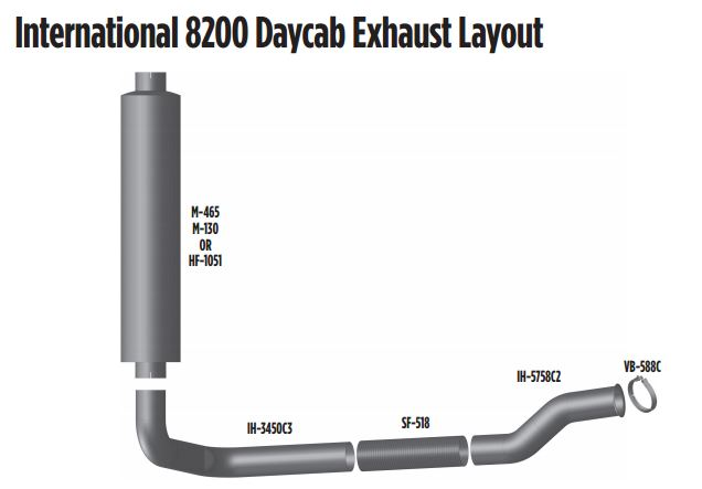 international 8200 daycab exhaust