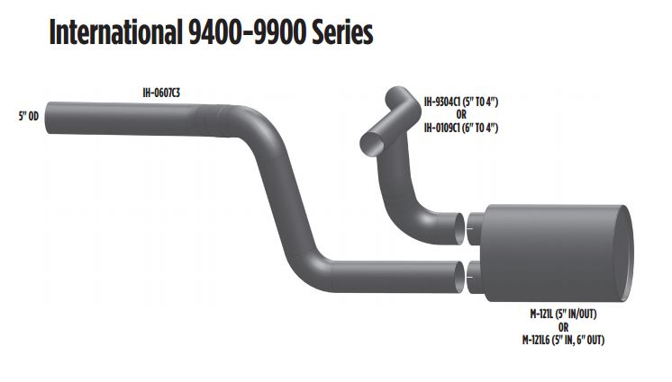 international 9400-9900 exhaust parts