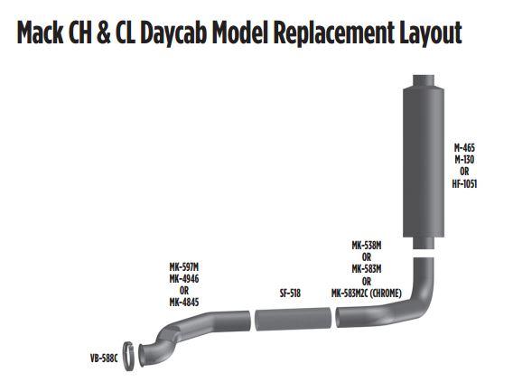 mack-ch-dl-daycab-exhausts.jpg
