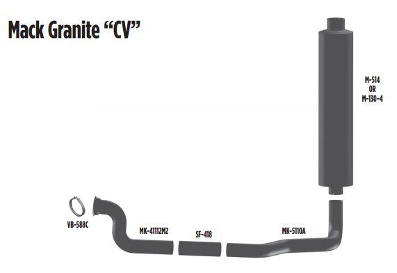 mack-granite-cv-layouts.jpg