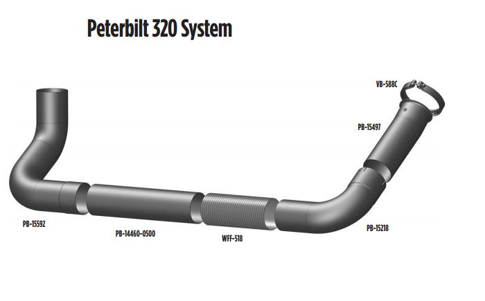 peterbilt-320-system-layout.jpg