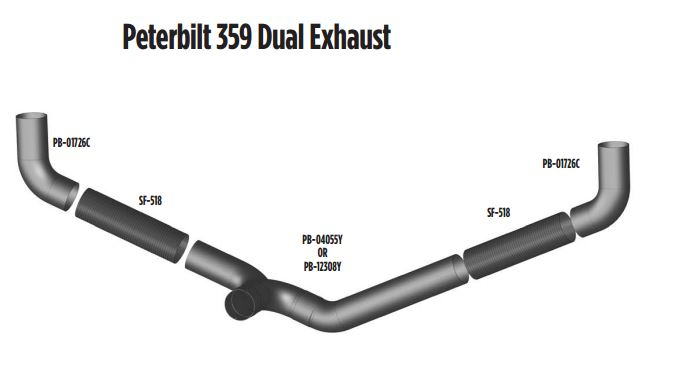 peterbilt-359-dual-exhaust-layout.jpg