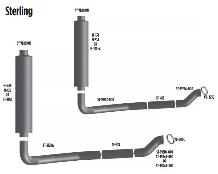 Sterling Exhaust Pipes